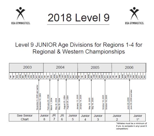 2018 Level 9 Graphic 2